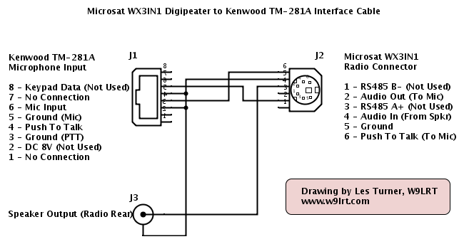 WX3IN1-Cable  Kenwood Microphone Wiring Diagram on